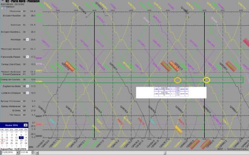 Circulation axe CHC