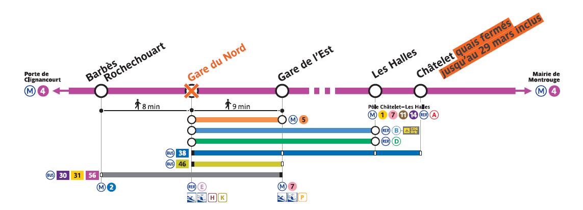 Ratp Ligne 4 Station Gare Du Nord En Travaux
